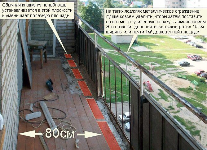 Ogrzewający żelazny Balkon Przygotowanie Balkonu Przed